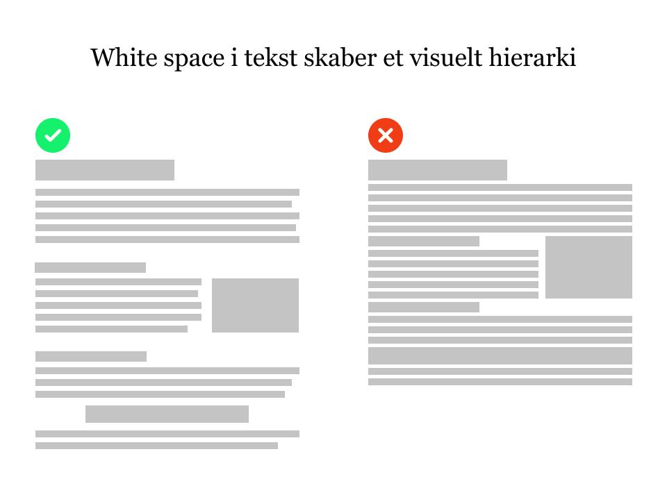 Billedet viser, hvordan white space i det overordnede layout af en tekst hjælper os med hurtigere at danne et billede af det samlede stykke indhold, fordi enkeltdelene er logisk grupperet.